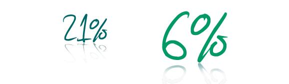 Btw verlaging naar 6% voor kunststof kozijnen